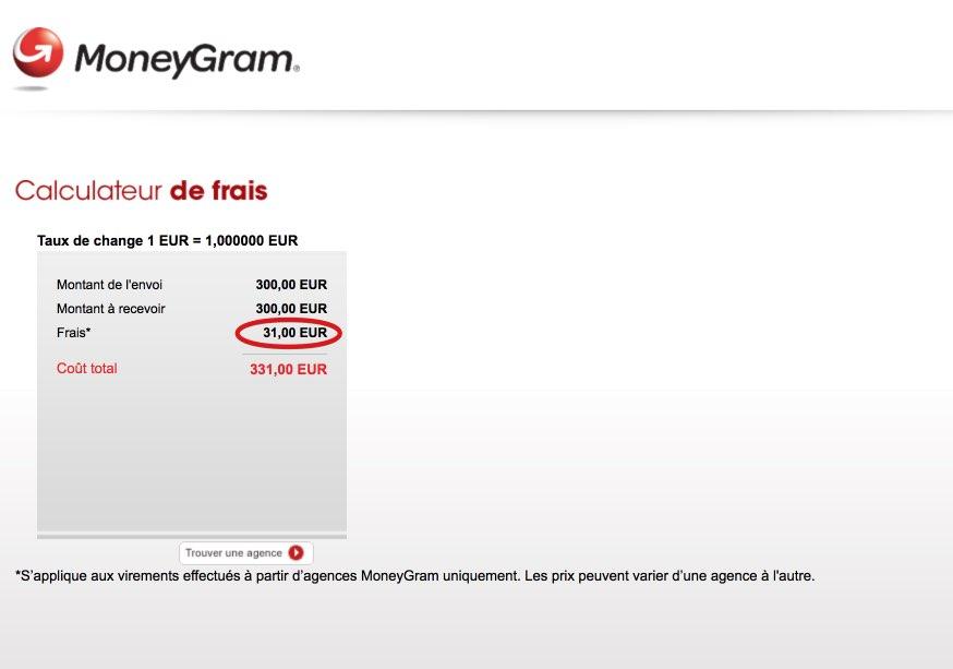 MoneyGram envoyer argent Russie