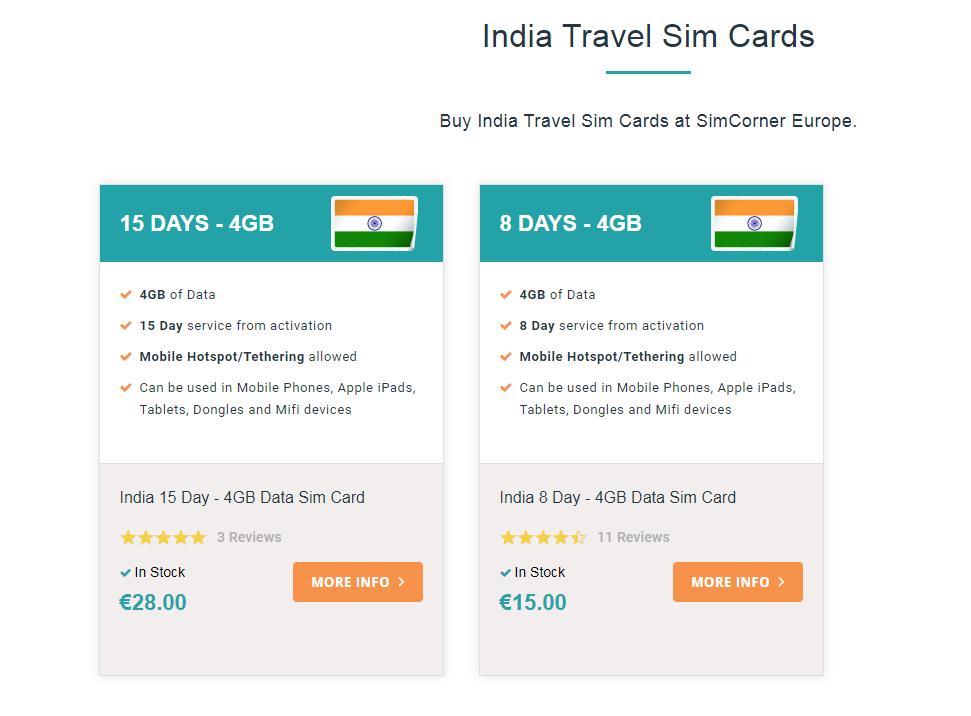 Carte Sim Inde - Simcorner